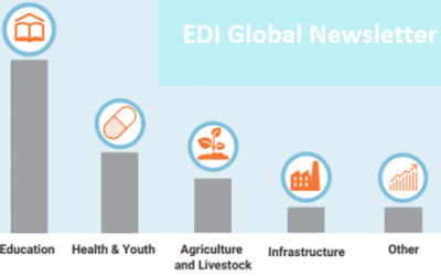 EDI Global Newsletter