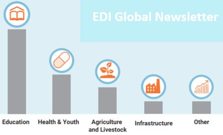 EDI Global Newsletter